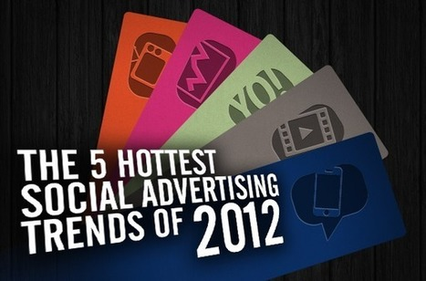 The 5 Hottest Social Ad Trends of 2012 « iMediaConnection Blog | Digital Strategies for Social Humans | Scoop.it