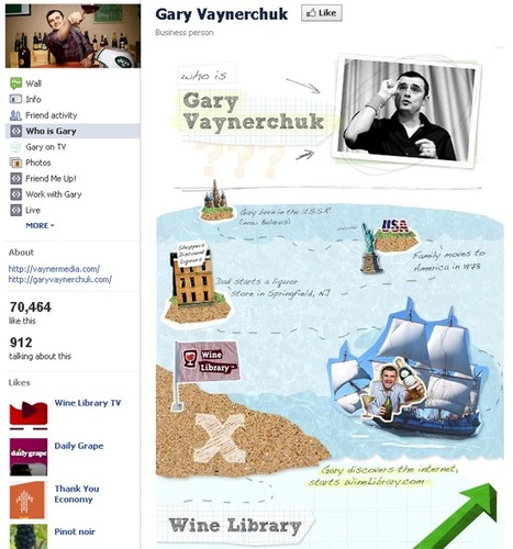 40+ Great Examples of Facebook Fan Pages | Facebook Daily | Scoop.it