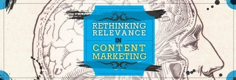 Rethinking Relevance in Content Marketing by Vertical Measures | Content | Scoop.it