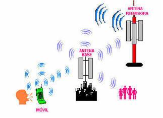 Telefonía móvil. Aprende cómo funciona | tecno4 | Scoop.it