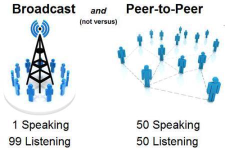 Peer Learning in Virtual Schools | Edumorfosis.it | Scoop.it