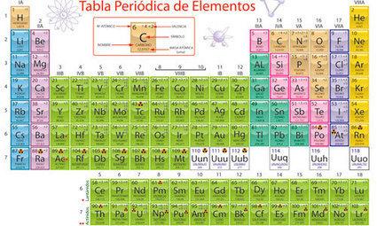 Alarma por cambio en la tabla periódica de los elementos | NOTICIAS DE QUÍMICA | Scoop.it