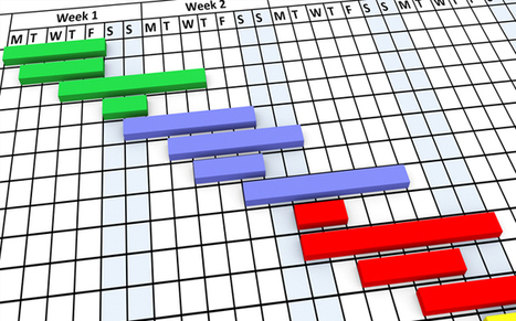 Use conditional formatting to create a Gantt Chart | Office Applications | Scoop.it