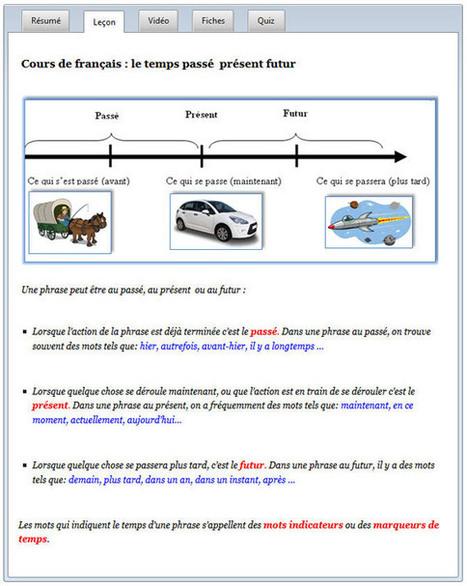 Plateforme de soutien scolaire en ligne : JeRevise.fr | eformation | Scoop.it