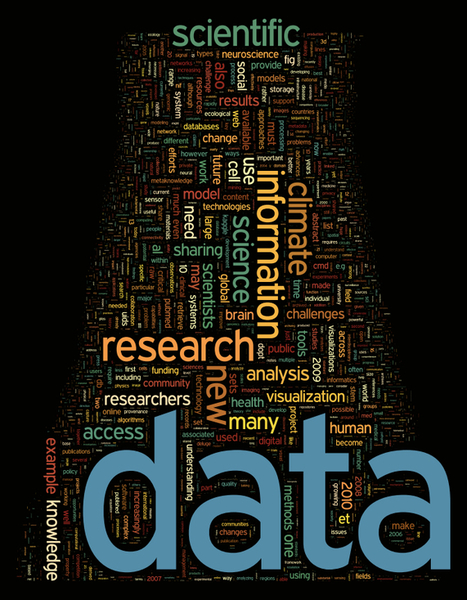 Data Science: What's in it for the New Librarian?   Future Trends in Libraries   Scoop.it