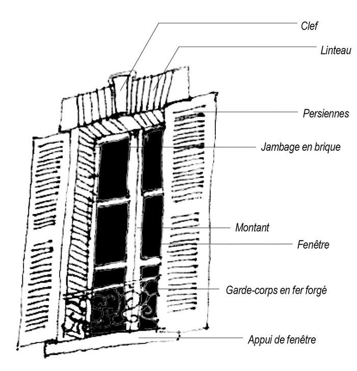 (FR) - Restaurer/Transformer une maison ancienne :Glossaire  renoversamaison44.fr   Glossarissimo!   Scoop.it