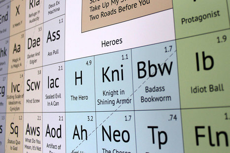 The Periodic Table of Storytelling | OnMarketing: topics for professional service marketers | Scoop.it