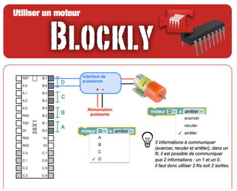 Technologie Ac-Toulouse - tous les tutoriels | Ressources pour la Technologie au College | Scoop.it