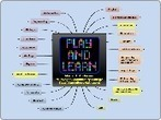 Play and Learn - Mind Map | gamify it | Scoop.it