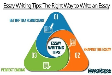 Essay writing tips: The Right way to write an essay | Academic Writing Service | Scoop.it