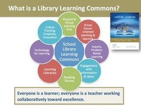 Tweet from @ONLibraryAssoc | School Library Learning Commons | Scoop.it