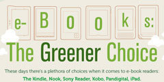 Livre électronique versus livre papier | L'édition numérique pour les pros | Scoop.it