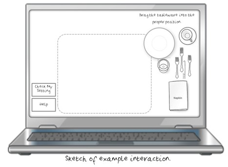 Interactivity – What Should It Look Like? | E-Learning Uncovered | Educación flexible y abierta | Scoop.it
