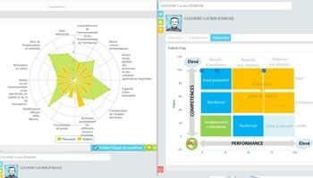Une solution BI performante pour améliorer l'efficacité de votre SIRH   Tableau de bord de gestion   Scoop.it