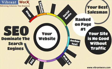 Advantages of Search Engine Optimization that Justify Your Investment | website design and development | Scoop.it