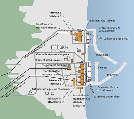 Visite guidée de la centrale de Fukushima Daiichi | NUCLEAR | Scoop.it