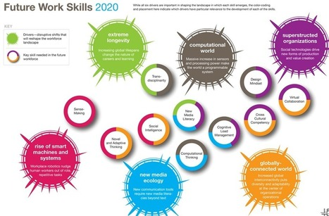 What's our future - school libraries and librarians | 21st Century Teacher Librarians and School Libraries | Scoop.it