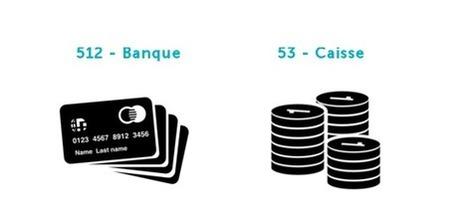 Comment comptabiliser sa trésorerie | Les nouveaux entrepreneurs | Scoop.it