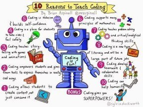 The Hour of Code is Coming via @mraspinall   Elementary Teacher Tidbits 21C   Scoop.it