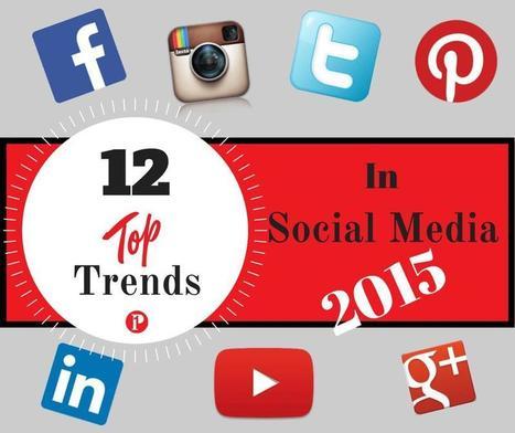 12 Top Social Media Trends for 2015 | E-MARKETING : des outils à la stratégie digitale | Scoop.it