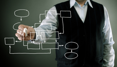Do Model-Based Initiatives Require Process Change? | PTC 3D CAD, PLM and PDM | Scoop.it
