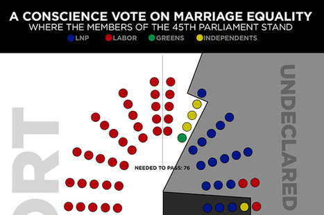 Here's What A Free Vote On Marriage Equality Would Look Like | Gay News | Scoop.it