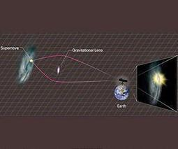 Standard Candle' Supernova Extraordinarily Magnified by Gravitational Lensing - Space Daily | GRAVITATION | Scoop.it