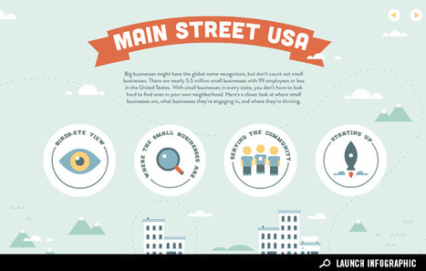 Interactive Infographic: The Small Businesses of America | Social Network for Logistics & Transport | Scoop.it