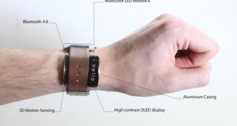 GLANCE, un objet connecté pour transformer votre montre !   Articles Objets Connectés   Scoop.it