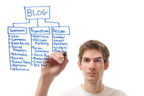 10 tips for developing a successful blog | Digital Marketing Power | Scoop.it