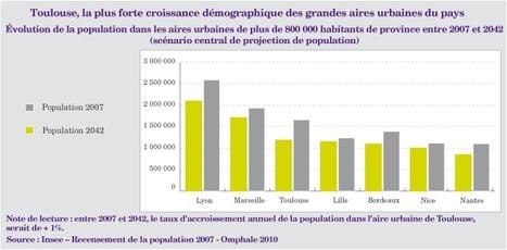 Toulouse : 470.000 habitants de plus d'ici 30 ans ?   Toulouse La Ville Rose   Scoop.it