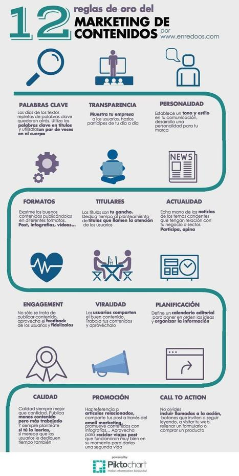 12 reglas de oro del Marketing de Contenidos | SocialMedia | Scoop.it