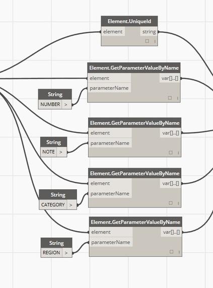 Taking a Return Trip From Revit to Excel Using Dynamo | BIM Design & Engineering | Scoop.it