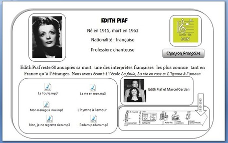Carte d'identité interactive sur Edith Piaf | Remue-méninges FLE | Scoop.it