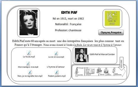 Carte d'identité interactive sur Edith Piaf | F... | les sites du FLE | Scoop.it