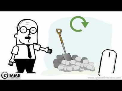 El concepto de sostenibilidad explicado en dos minutos | Mercados de Medio Ambiente | Noticias RSC | Scoop.it