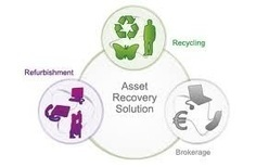 Electronics Recycling And Computer Disposal: Trust the Specialists for Asset Recovery   Arion Global Inc   Scoop.it