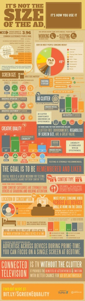 Things To Remember Before Creating an Ad [INFOGRAPHIC] | Marketing Education | Scoop.it
