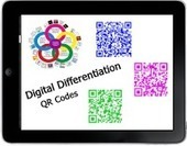 Digital Differentiation - QR Codes on the iPad | 1:1 Instructional Technology for Educating Digital Natives | Scoop.it
