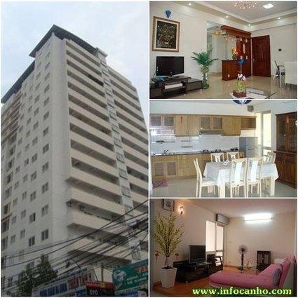 Bán căn hộ Minh Thành-Lê Văn Lương quận 7| Mua bán căn hộ | Mua bán căn hộ | Scoop.it