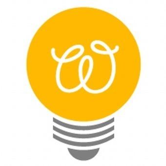Interactieve werkbladen met Wizer.me | E-leren | Scoop.it