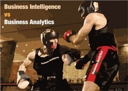 Business Intelligence vs Business Analytics | Tricon Infotech Pvt Ltd | Information Technology | Scoop.it