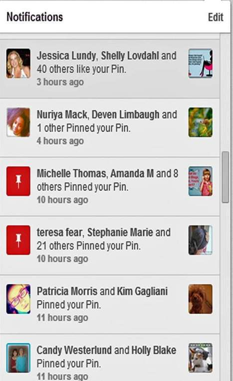 Pinterest - Why You Should Pin It On Saturdays   Social Media   Scoop.it