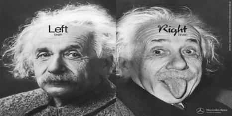 Both Convergent and Divergent Thinking are Necessary for Creativity | Kreativitätsdenken | Scoop.it