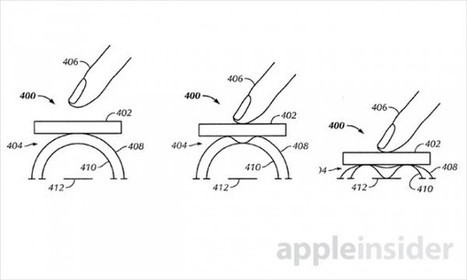 Apple : encore un brevet relatif à un écran tactile sensible à la pression   Veille Technologique   Scoop.it