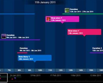 Juegos gratis y Software Educativo: TIKI-TOKI: Increíble diseñador de líneas de tiempo interactivo | TIC - TAC | Scoop.it