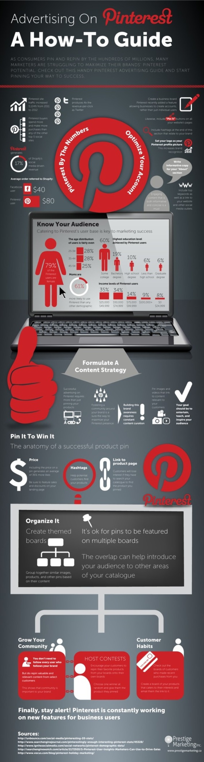 Infographic: Pinterest requires constant content curation | A Marketing Mix | Scoop.it