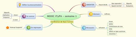Prises de note sur Evernote - semaine 1 - Première utilisation de Evernote et de Scoop.it | #ITyPa Mon espace d'apprentissage | Scoop.it