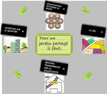 Comment créer un jardin partagé ? - toulouse.fr | alternatives agricoles | Scoop.it
