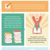 Getting Your Kids to Love Reading | Visual.ly | Education | Scoop.it